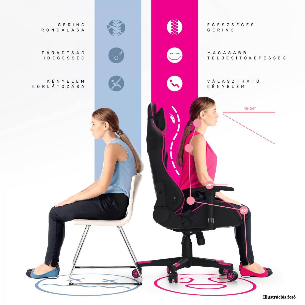 Irodai/gamer szék, rózsaszín/fehér, PINKY